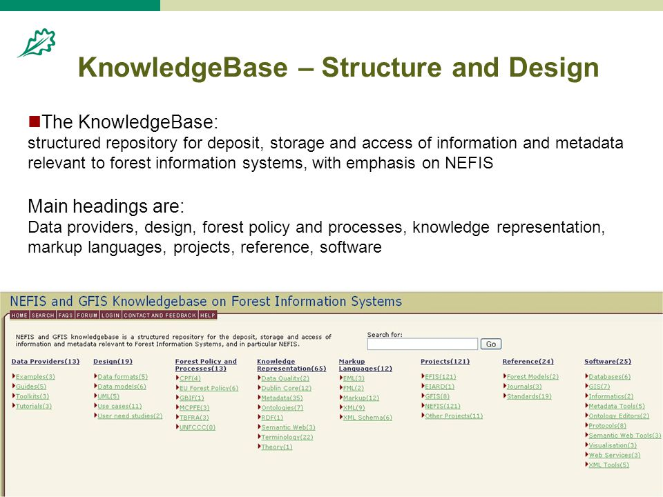 20.8.200416 KnowledgeBase – Structure and Design The KnowledgeBase: structured repository for deposit, storage and access of information and metadata