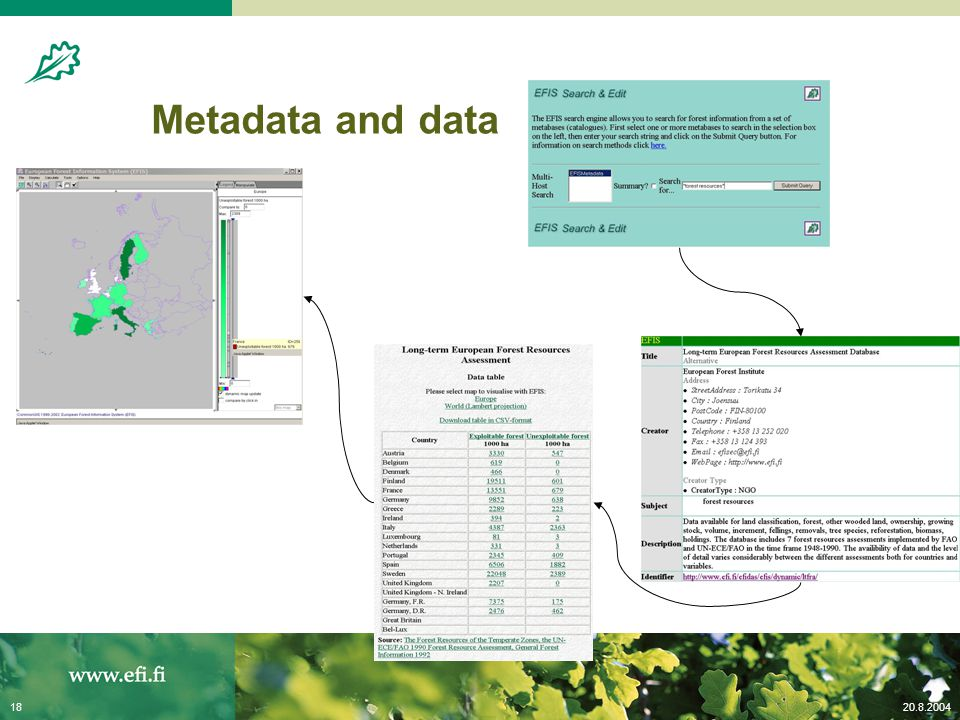 20.8.200418 Metadata and data