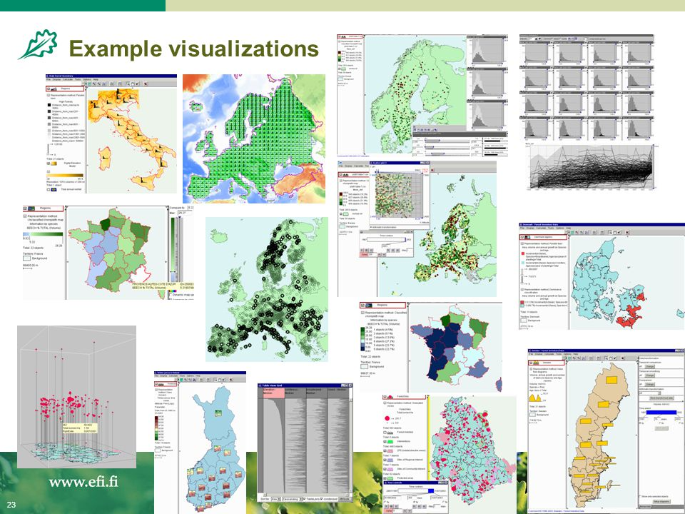 20.8.200423 Example visualizations