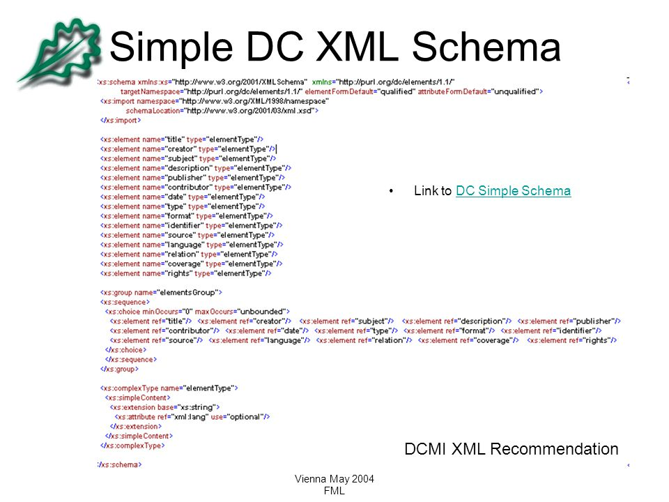 NEFIS Mid-term Meeting Vienna May 2004 FML Simple DC XML Schema Link to DC Simple SchemaDC Simple Schema DCMI XML Recommendation