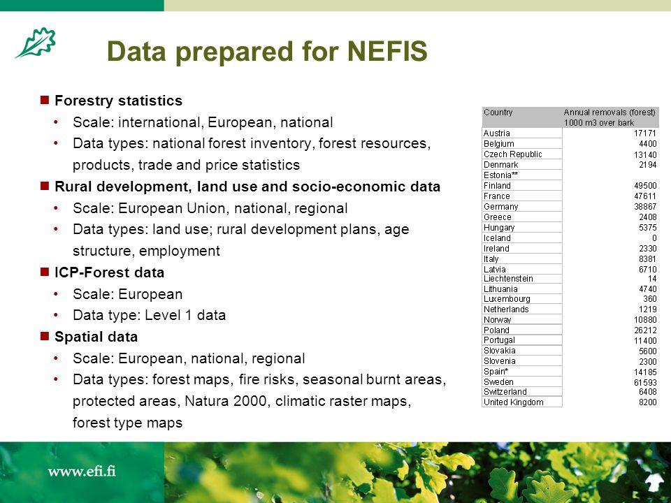 METLA SLU UoH RU KVL CTFC JRC-IES AISF SFS IFN VTK & metadata- base host (EFI) data host; host of NEFIS VTK and metadatabase data host Distributed access to NEFIS data and VTK application