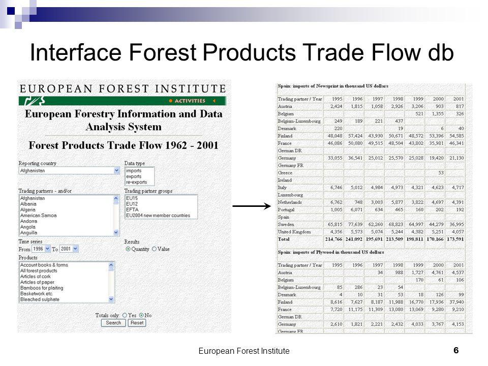 European Forest Institute7 Regional forest resource and socio-economic statistics in European Union countries (db)