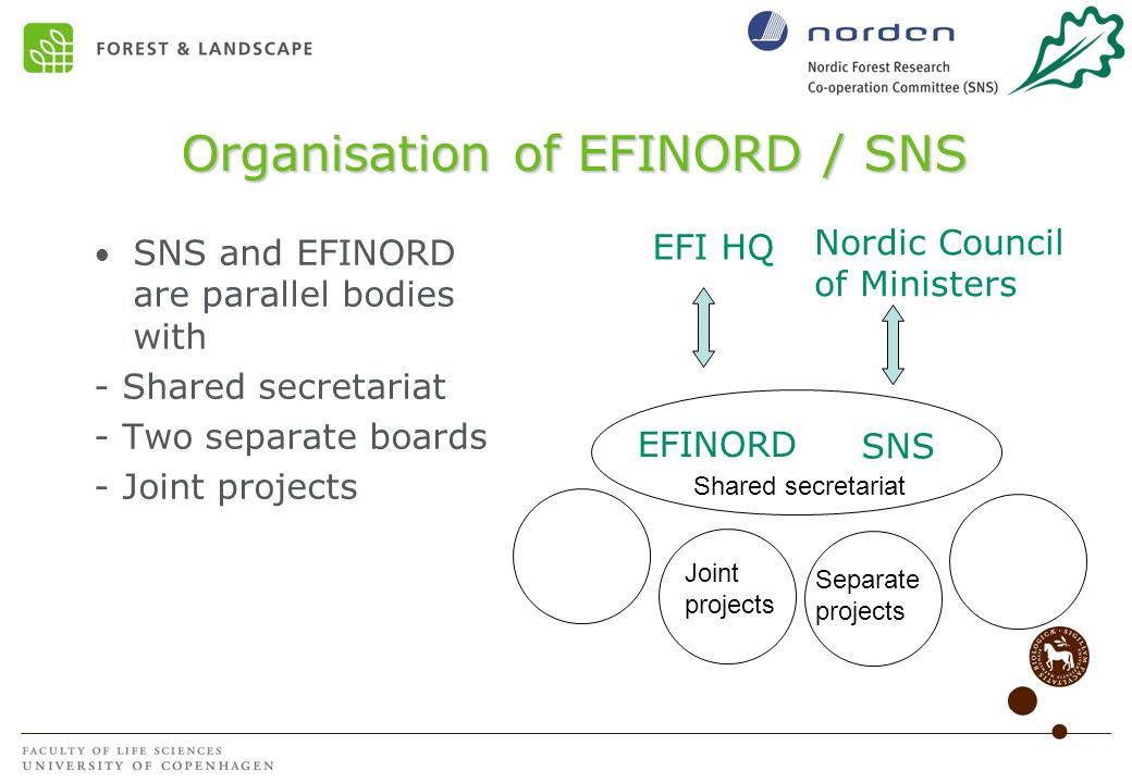 Organisation of EFINORD / SNS SNS and EFINORD are parallel bodies with - Shared secretariat - Two separate boards - Joint projects EFINORD SNS EFI HQ Nordic Council of Ministers Shared secretariat Joint projects Separate projects