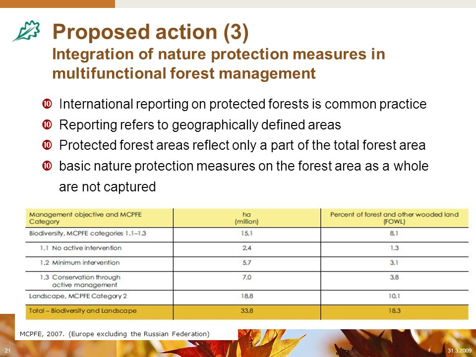Proposed action (3) Integration of nature protection measures in multifunctional forest management  International reporting on protected forests is common practice  Reporting refers to geographically defined areas  Protected forest areas reflect only a part of the total forest area  basic nature protection measures on the forest area as a whole are not captured 31.3.200921 MCPFE, 2007.