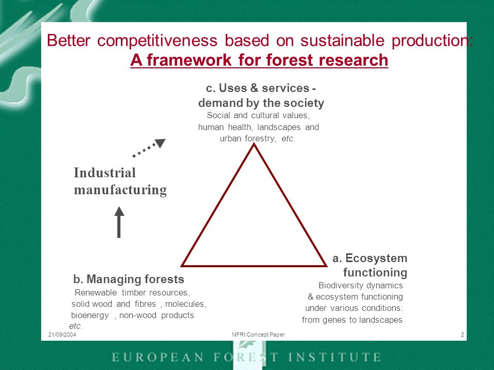 21/09/2004NFRI Concept Paper2 a. Ecosystem functioning Biodiversity dynamics & ecosystem functioning under various conditions: from genes to landscape