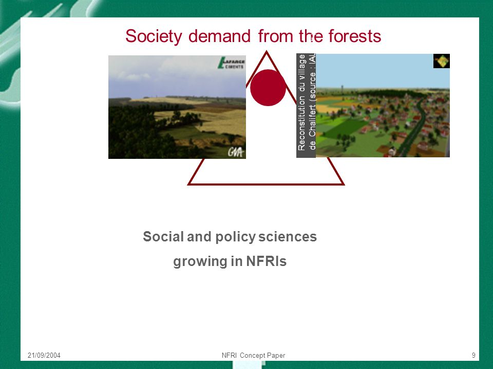 21/09/2004NFRI Concept Paper9 Society demand from the forests Reconstitution du village de Chalifert (source : IAURIF) Social and policy sciences growing in NFRIs