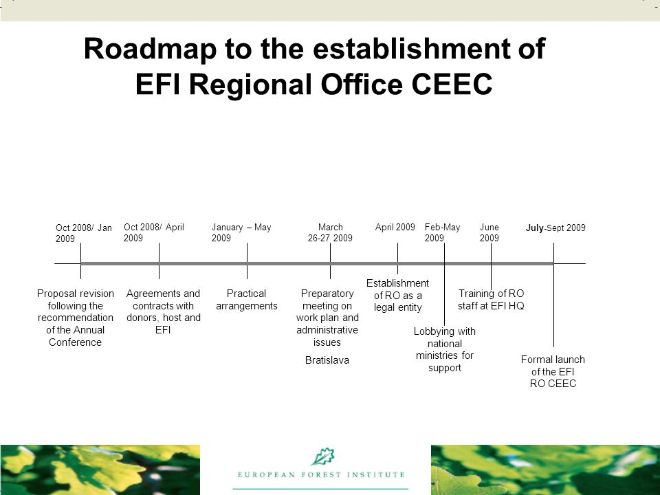 Roadmap to the establishment of EFI Regional Office CEEC Oct 2008/ Jan 2009 Oct 2008/ April 2009 January – May 2009 March 26-27 2009 April 2009 July- Sept 2009 Proposal revision following the recommendation of the Annual Conference Agreements and contracts with donors, host and EFI Practical arrangements Preparatory meeting on work plan and administrative issues Bratislava Establishment of RO as a legal entity Feb-May 2009 Lobbying with national ministries for support June 2009 Training of RO staff at EFI HQ Formal launch of the EFI RO CEEC