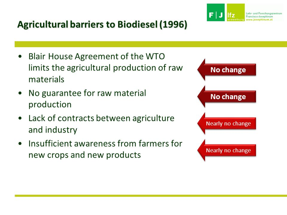 Agricultural barriers to Biodiesel (1996) Blair House Agreement of the WTO limits the agricultural production of raw materials No guarantee for raw material production Lack of contracts between agriculture and industry Insufficient awareness from farmers for new crops and new products No change Nearly no change