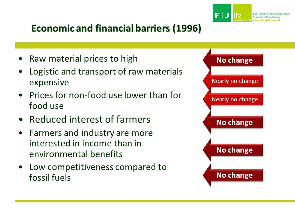 Economic and financial barriers (1996) Raw material prices to high Logistic and transport of raw materials expensive Prices for non-food use lower than for food use Reduced interest of farmers Farmers and industry are more interested in income than in environmental benefits Low competitiveness compared to fossil fuels No change Nearly no change