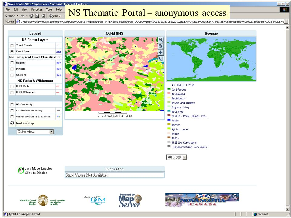 NS Thematic Portal – anonymous access