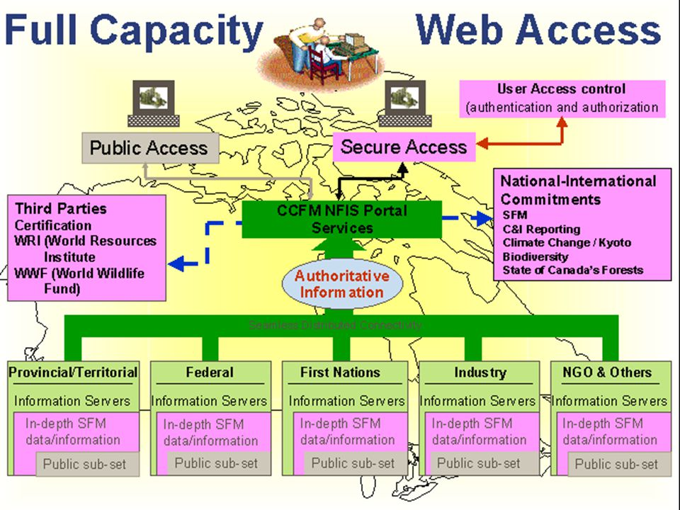 Accessing distributed Protected Areas Information (CISE/CCEA)
