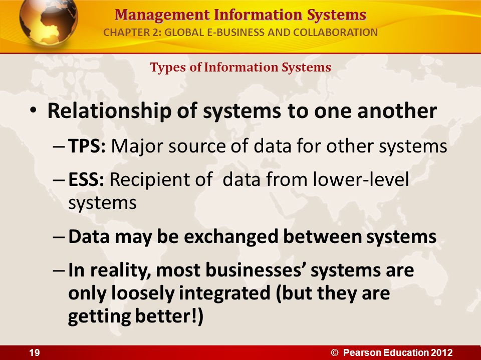 Management Information Systems CHAPTER 2: GLOBAL E-BUSINESS AND COLLABORATION Relationship of systems to one another – TPS: Major source of data for o