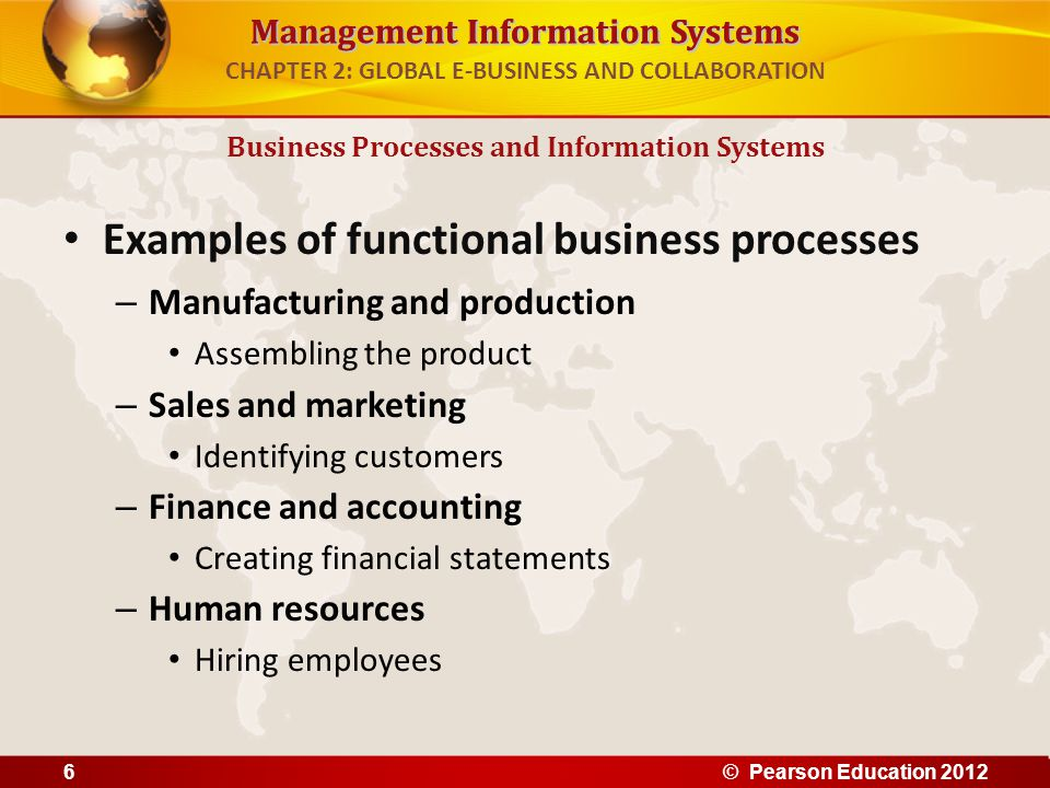 Management Information Systems CHAPTER 2: GLOBAL E-BUSINESS AND COLLABORATION Examples of functional business processes – Manufacturing and production