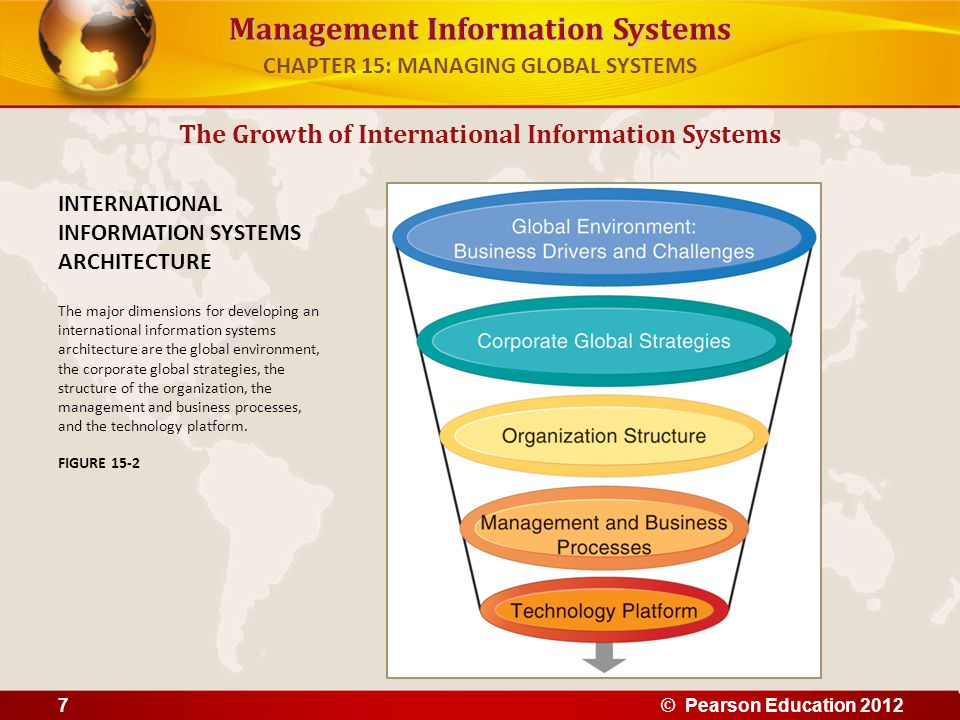 Management Information Systems Read the Interactive Session and discuss the following questions What strategies are cell phone companies using to 'close the digital divide' and market phones to the poorest segment of the world's population.