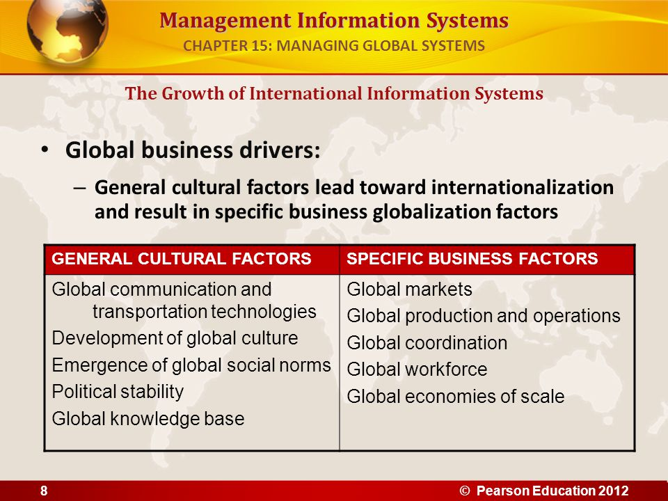 Management Information Systems Global systems strategy – Share only core systems Core systems support functionality critical to firm – Partially coordinate systems that share some key elements Do not have to be totally common across national boundaries Local variation desirable – Peripheral systems Need to suit local requirements only Managing Global Systems CHAPTER 15: MANAGING GLOBAL SYSTEMS © Pearson Education 201219