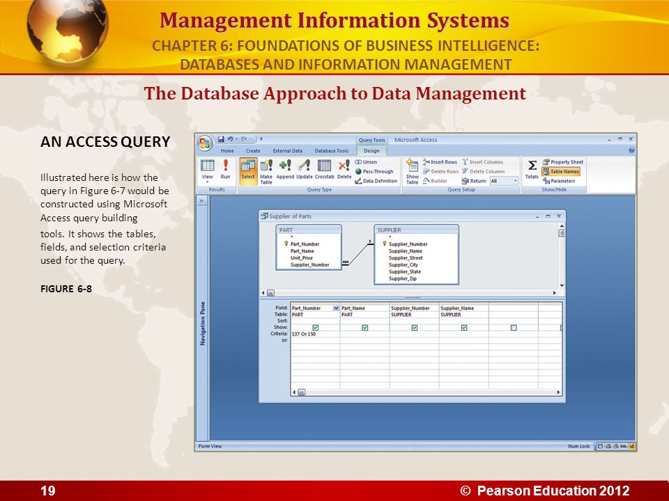 Management Information Systems The Database Approach to Data Management AN ACCESS QUERY Illustrated here is how the query in Figure 6-7 would be const