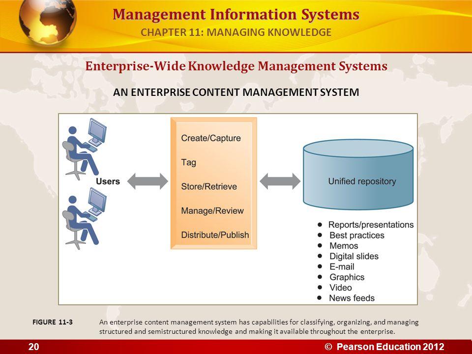 Management Information Systems Enterprise-Wide Knowledge Management Systems AN ENTERPRISE CONTENT MANAGEMENT SYSTEM An enterprise content management s
