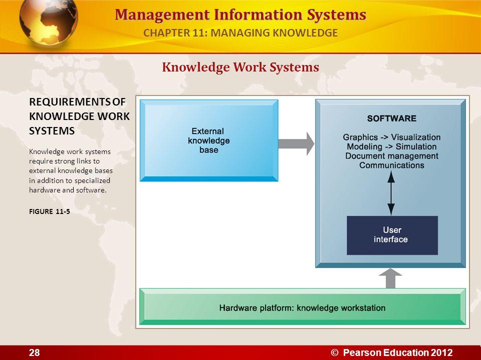 Management Information Systems Knowledge Work Systems REQUIREMENTS OF KNOWLEDGE WORK SYSTEMS Knowledge work systems require strong links to external k