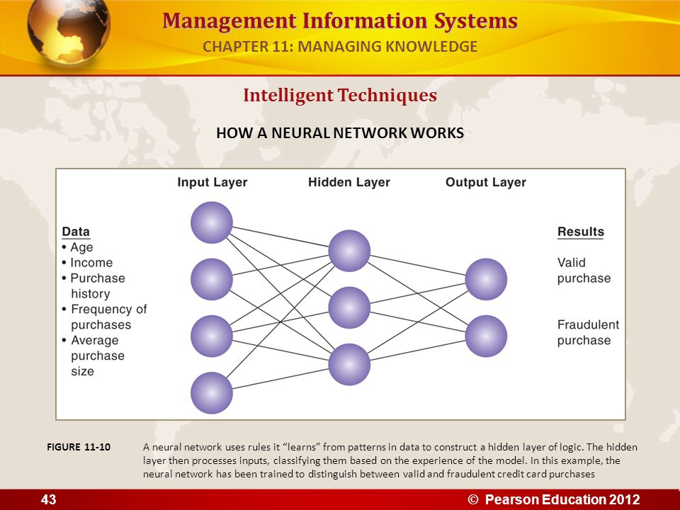 """Management Information Systems Intelligent Techniques HOW A NEURAL NETWORK WORKS A neural network uses rules it """"learns"""" from patterns in data to cons"""