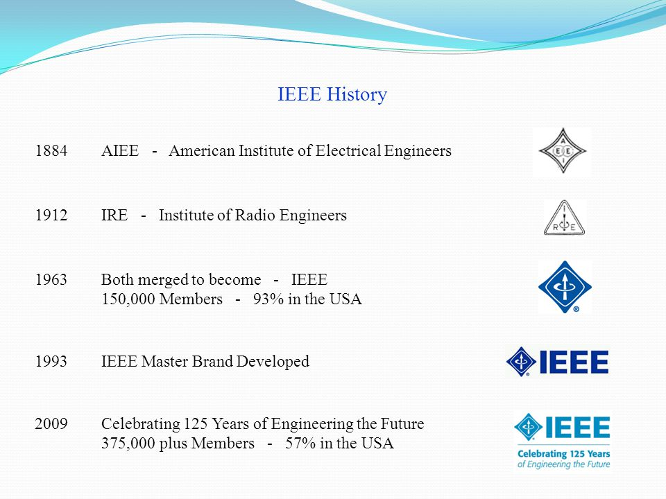 IEEE History 1884 AIEE - American Institute of Electrical Engineers 1912IRE - Institute of Radio Engineers 1963Both merged to become - IEEE 150,000 Members - 93% in the USA 1993IEEE Master Brand Developed 2009Celebrating 125 Years of Engineering the Future 375,000 plus Members - 57% in the USA