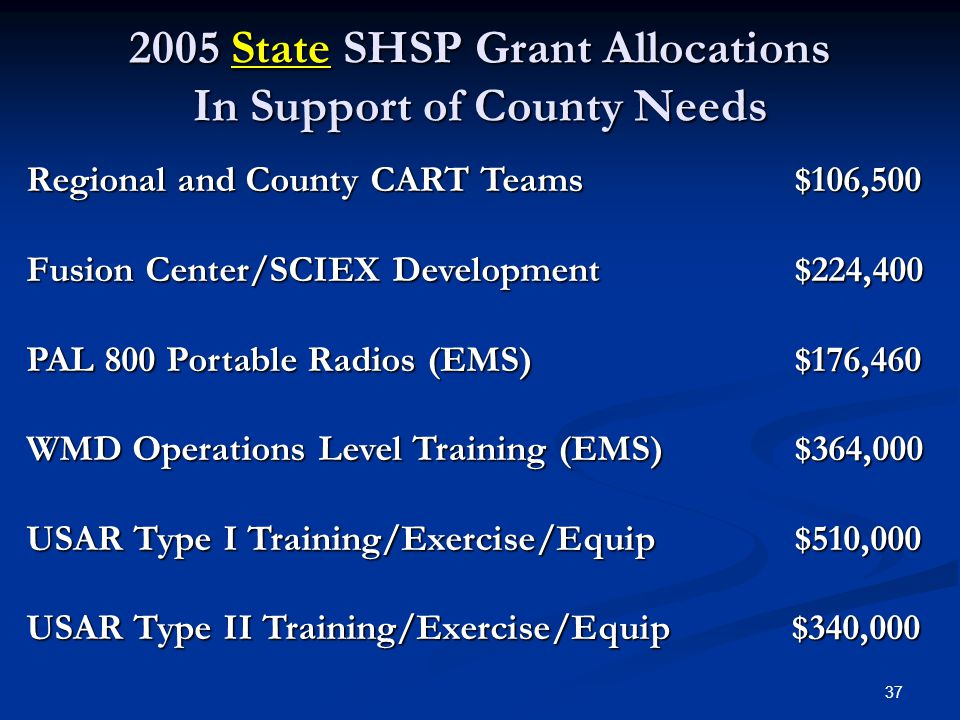 37 2005 State SHSP Grant Allocations In Support of County Needs Regional and County CART Teams$106,500 Fusion Center/SCIEX Development $224,400 PAL 800 Portable Radios (EMS)$176,460 WMD Operations Level Training (EMS)$364,000 USAR Type I Training/Exercise/Equip$510,000 USAR Type II Training/Exercise/Equip $340,000