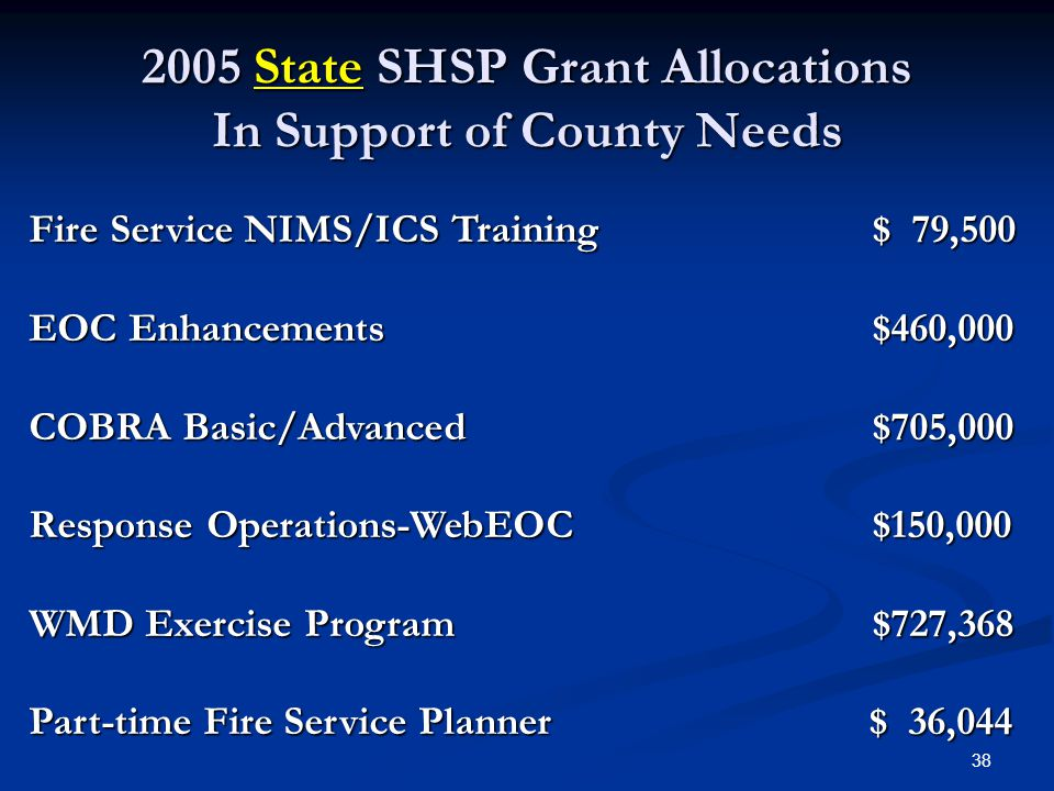 38 2005 State SHSP Grant Allocations In Support of County Needs Fire Service NIMS/ICS Training$ 79,500 EOC Enhancements $460,000 COBRA Basic/Advanced$705,000 Response Operations-WebEOC$150,000 WMD Exercise Program$727,368 Part-time Fire Service Planner $ 36,044