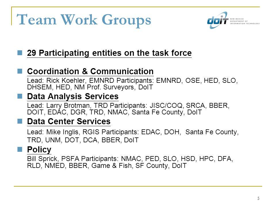 5 Team Work Groups 29 Participating entities on the task force Coordination & Communication Lead: Rick Koehler, EMNRD Participants: EMNRD, OSE, HED, SLO, DHSEM, HED, NM Prof.