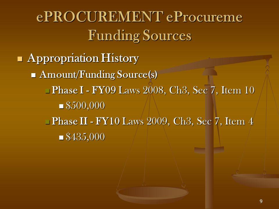 9 ePROCUREMENT eProcureme Funding Sources Appropriation History Appropriation History Amount/Funding Source(s) Amount/Funding Source(s) Phase I - FY09 Laws 2008, Ch3, Sec 7, Item 10 Phase I - FY09 Laws 2008, Ch3, Sec 7, Item 10 $500,000 $500,000 Phase II - FY10 Laws 2009, Ch3, Sec 7, Item 4 Phase II - FY10 Laws 2009, Ch3, Sec 7, Item 4 $435,000 $435,000
