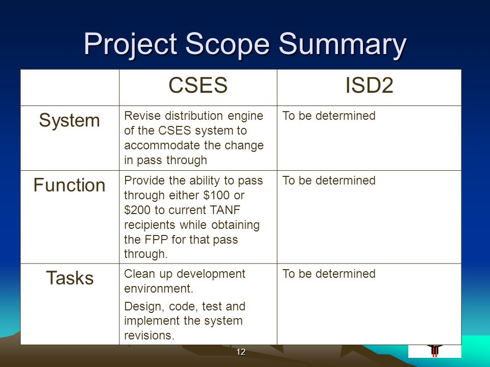 12 Project Scope Summary CSESISD2 System Revise distribution engine of the CSES system to accommodate the change in pass through To be determined Function Provide the ability to pass through either $100 or $200 to current TANF recipients while obtaining the FPP for that pass through.