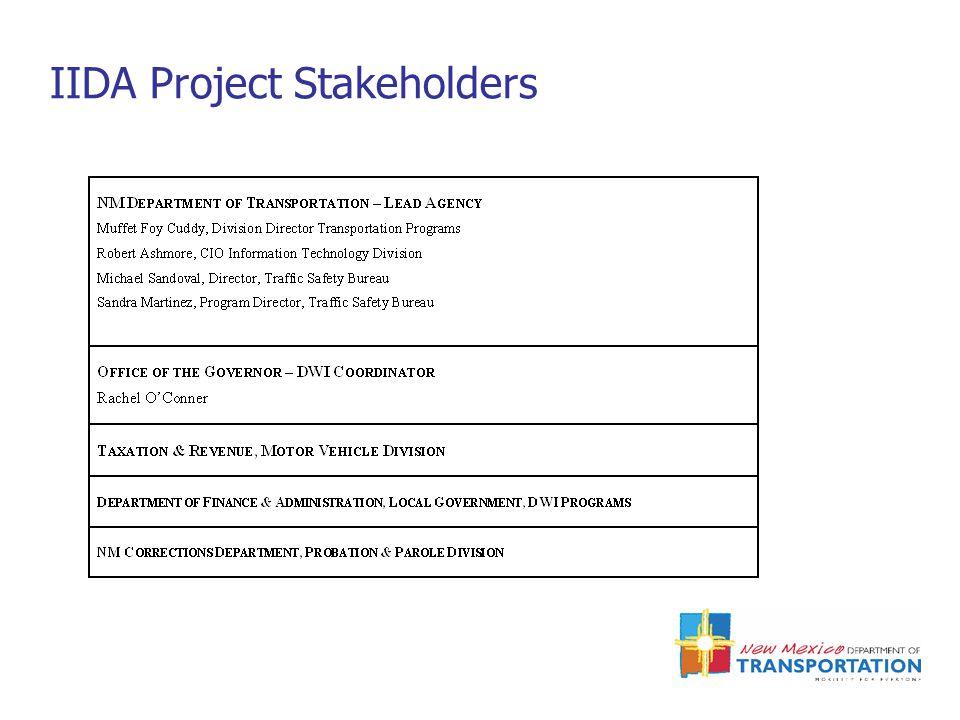 IIDA Project Stakeholders