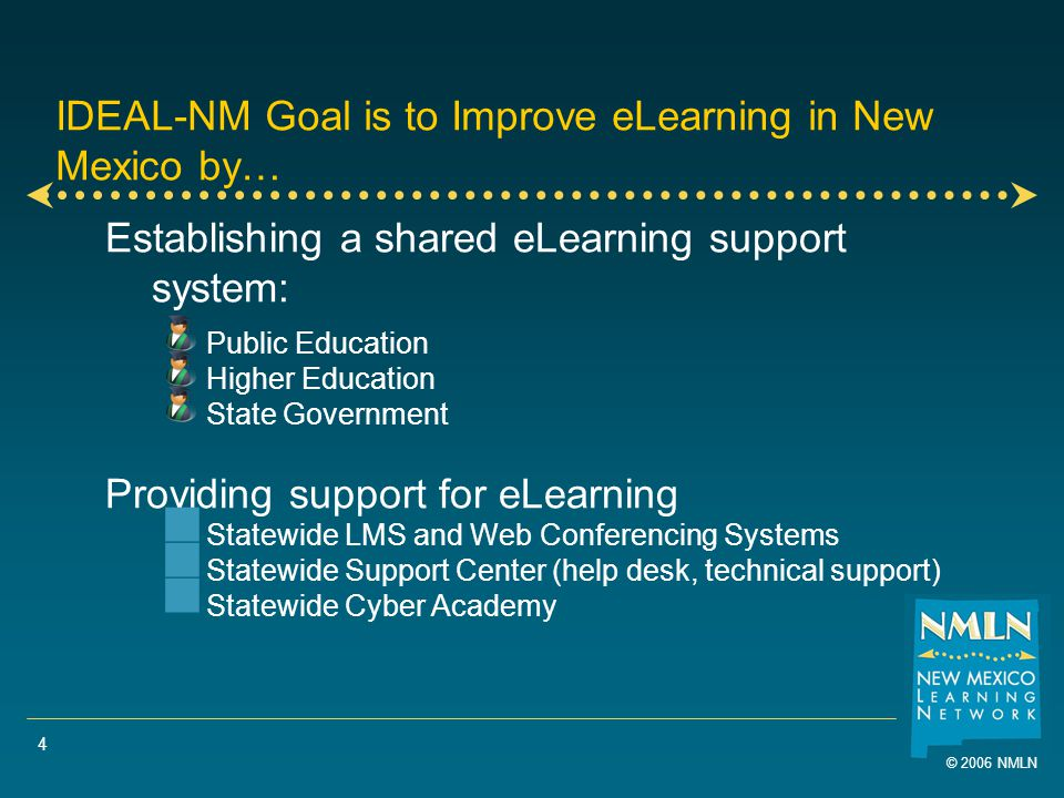 © 2006 NMLN 4 IDEAL-NM Goal is to Improve eLearning in New Mexico by… Establishing a shared eLearning support system: Public Education Higher Education State Government Providing support for eLearning Statewide LMS and Web Conferencing Systems Statewide Support Center (help desk, technical support) Statewide Cyber Academy