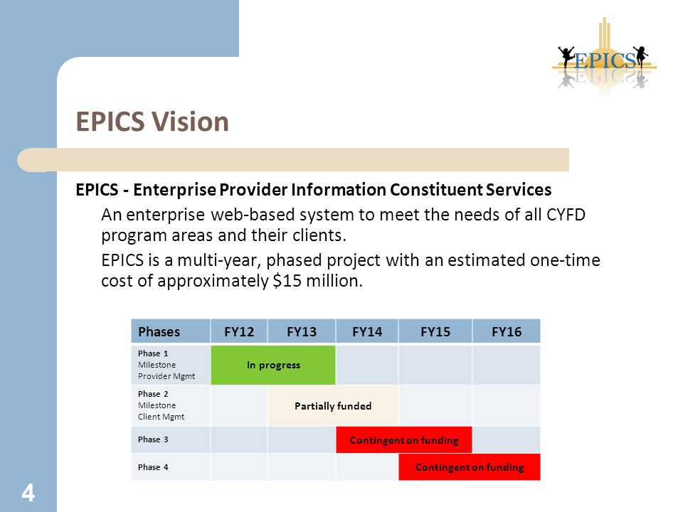 EPICS Vision EPICS - Enterprise Provider Information Constituent Services An enterprise web-based system to meet the needs of all CYFD program areas and their clients.