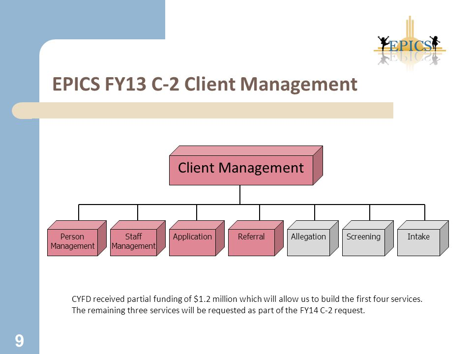 EPICS FY13 C-2 Client Management 9 Client Management Person Management Staff Management ApplicationReferralAllegationScreeningIntake CYFD received partial funding of $1.2 million which will allow us to build the first four services.