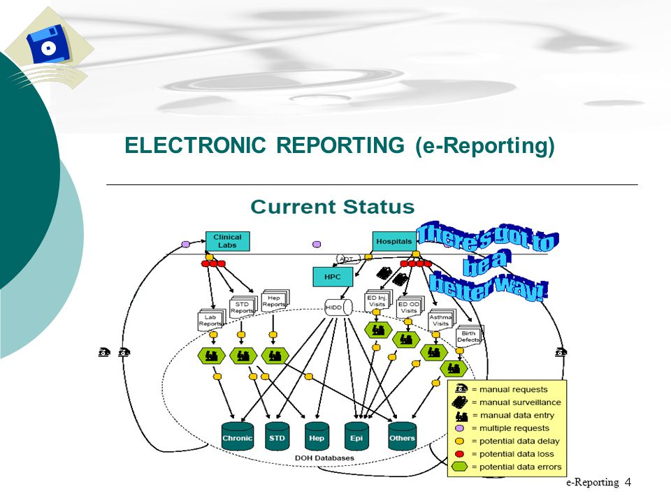 4 New Mexico Department of Health ELECTRONIC REPORTING (e-Reporting) e-Reporting