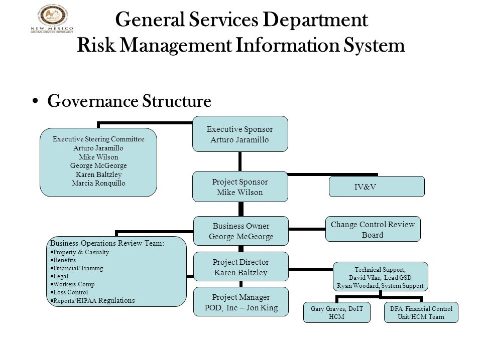 General Services Department Risk Management Information System Governance Structure