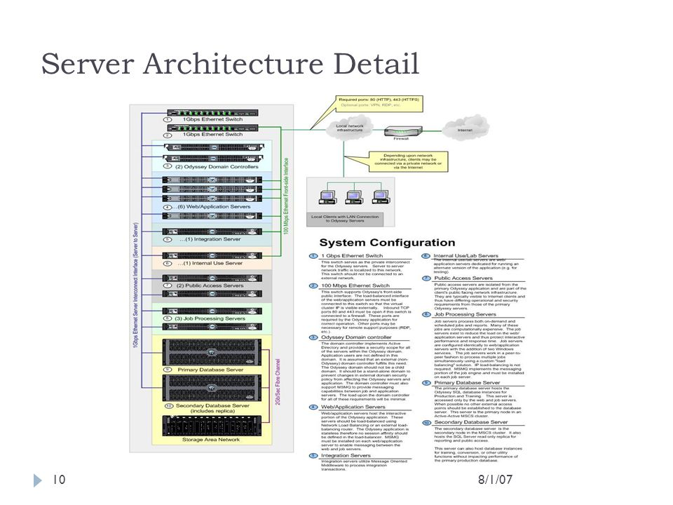8/1/0710 Server Architecture Detail