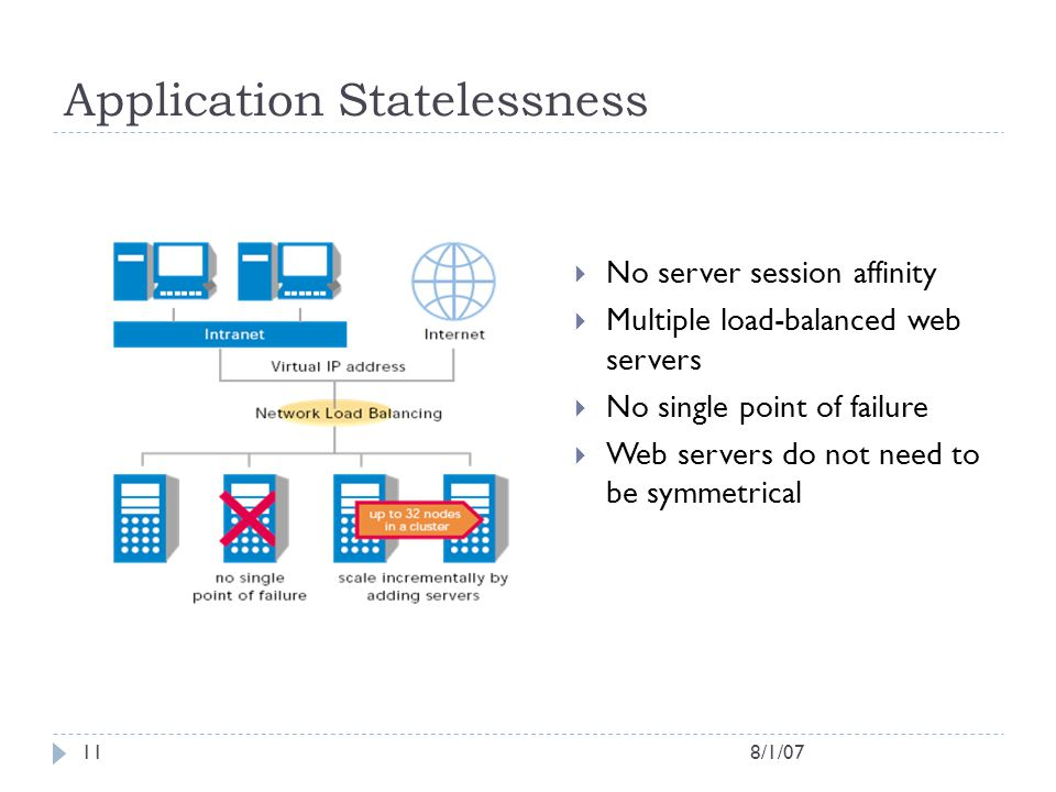 8/1/0711 Application Statelessness  No server session affinity  Multiple load-balanced web servers  No single point of failure  Web servers do not