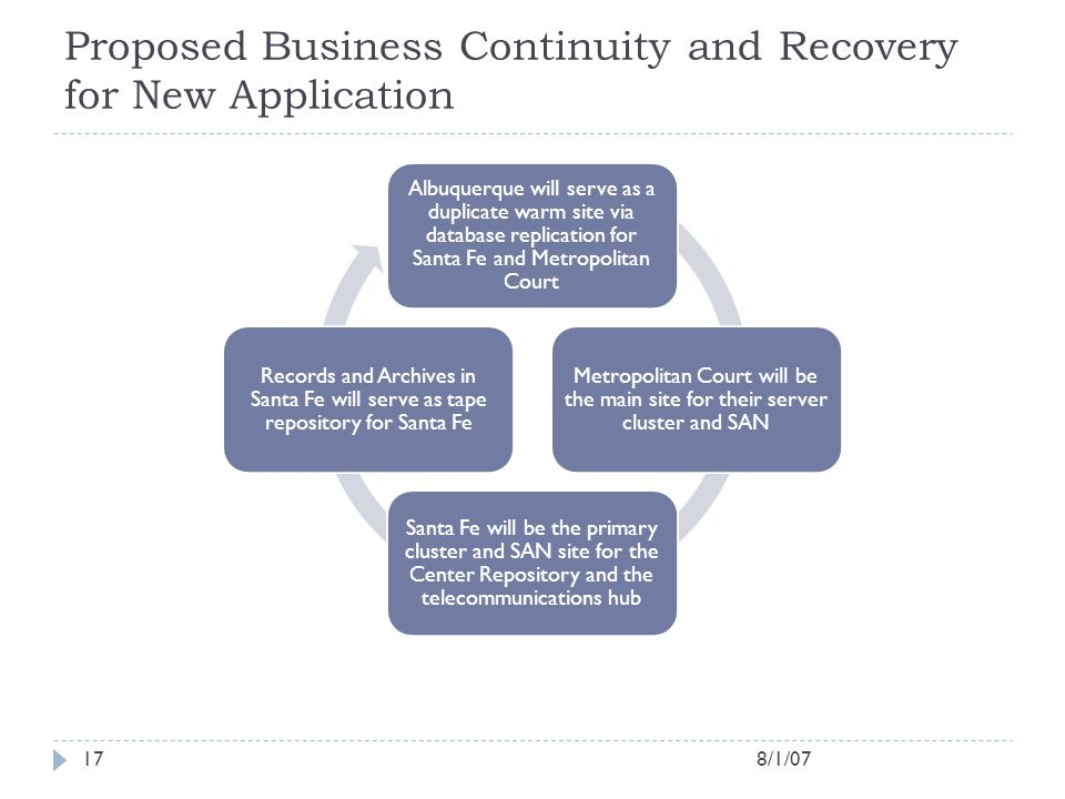 Proposed Business Continuity and Recovery for New Application 8/1/0717 Albuquerque will serve as a duplicate warm site via database replication for Sa