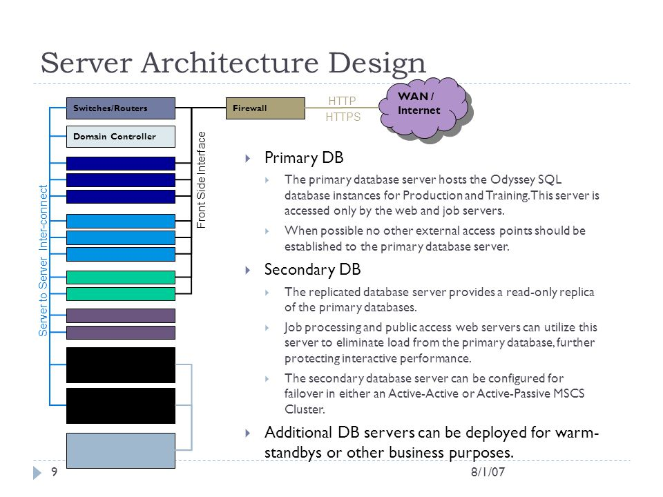 8/1/079 Server Architecture Design  Primary DB  The primary database server hosts the Odyssey SQL database instances for Production and Training. Th