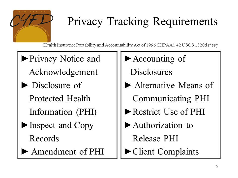 6 Privacy Tracking Requirements Health Insurance Portability and Accountability Act of 1996 (HIPAA), 42 USCS 1320d et seq ►Privacy Notice and Acknowledgement ► Disclosure of Protected Health Information (PHI) ►Inspect and Copy Records ► Amendment of PHI ►Accounting of Disclosures ► Alternative Means of Communicating PHI ►Restrict Use of PHI ►Authorization to Release PHI ►Client Complaints