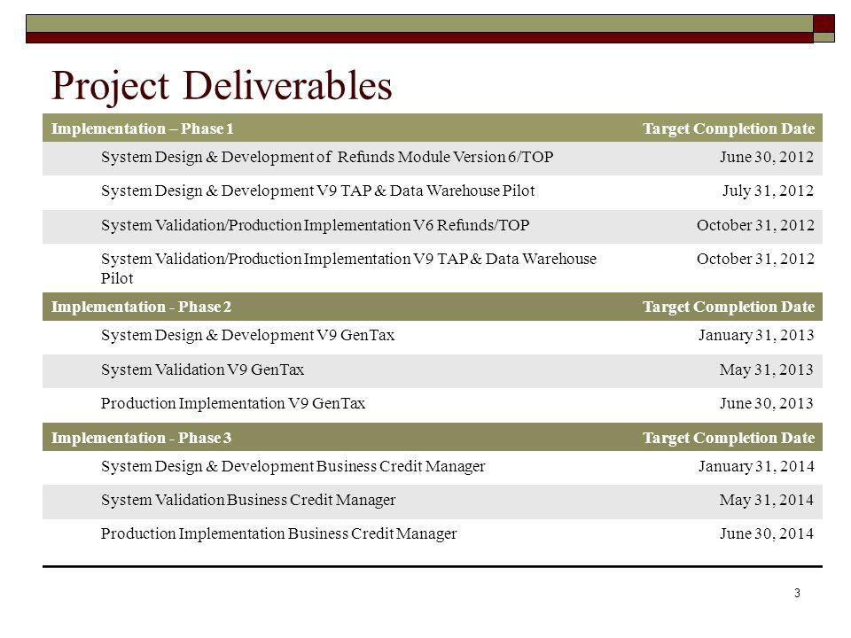 Project Deliverables Implementation – Phase 1Target Completion Date System Design & Development of Refunds Module Version 6/TOPJune 30, 2012 System De