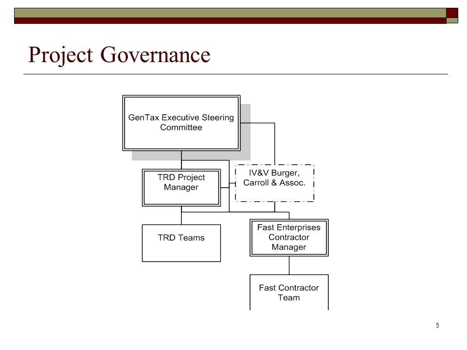 Project Governance 5