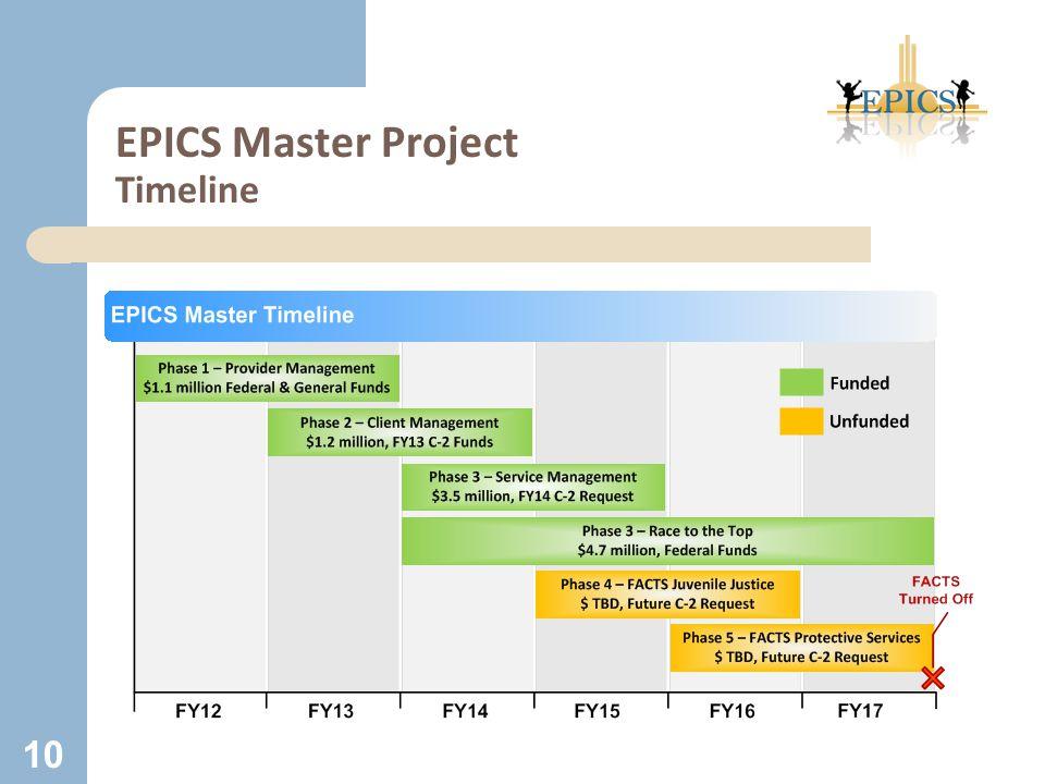 EPICS Master Project Timeline 10