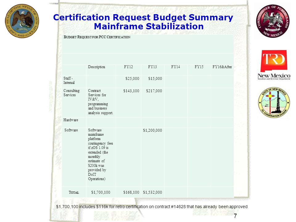 $1,700,100 includes $116k for retro certification on contract #14628 that has already been approved 7 Certification Request Budget Summary Mainframe Stabilization B UDGET R EQUEST FOR PCC C ERTIFICATION DescriptionFY12FY13FY14FY15FY16&After Staff - Internal $25,000$15,000 Consulting Services Contract Services for IV&V, programming and business analysis support.