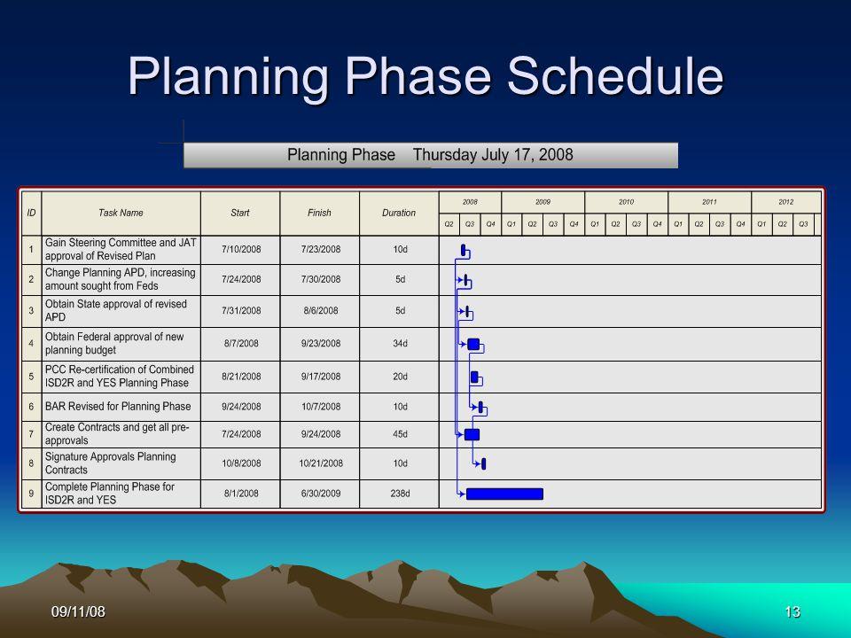 09/11/0813 Planning Phase Schedule