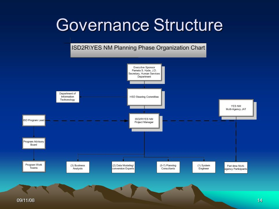 09/11/0814 Governance Structure
