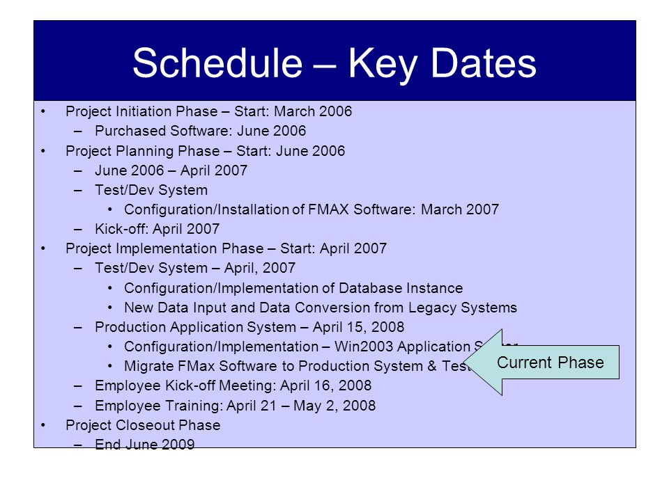 Schedule – Key Dates Project Initiation Phase – Start: March 2006 –Purchased Software: June 2006 Project Planning Phase – Start: June 2006 –June 2006 – April 2007 –Test/Dev System Configuration/Installation of FMAX Software: March 2007 –Kick-off: April 2007 Project Implementation Phase – Start: April 2007 –Test/Dev System – April, 2007 Configuration/Implementation of Database Instance New Data Input and Data Conversion from Legacy Systems –Production Application System – April 15, 2008 Configuration/Implementation – Win2003 Application Server Migrate FMax Software to Production System & Test –Employee Kick-off Meeting: April 16, 2008 –Employee Training: April 21 – May 2, 2008 Project Closeout Phase –End June 2009 Current Phase