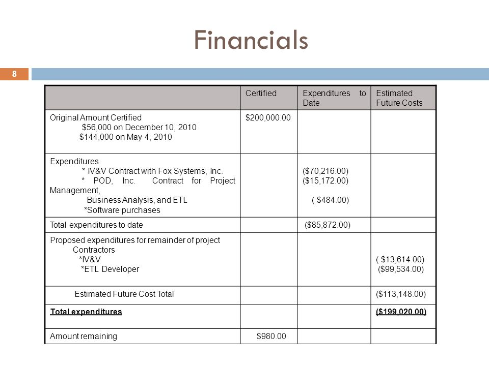 8 Financials CertifiedExpenditures to Date Estimated Future Costs Original Amount Certified $56,000 on December 10, 2010 $144,000 on May 4, 2010 $200,000.00 Expenditures * IV&V Contract with Fox Systems, Inc.