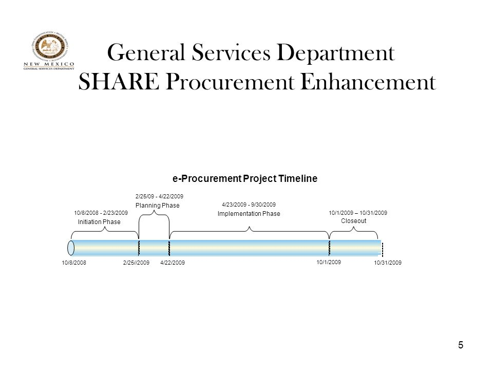 5 General Services Department SHARE Procurement Enhancement 10/8/20082/25//2009 e-Procurement Project Timeline 2/25/09 - 4/22/2009 Planning Phase 4/23/2009 - 9/30/2009 Implementation Phase Closeout 10/8/2008 - 2/23/2009 Initiation Phase 4/22/2009 10/1/2009 – 10/31/2009 10/1/2009 10/31/2009