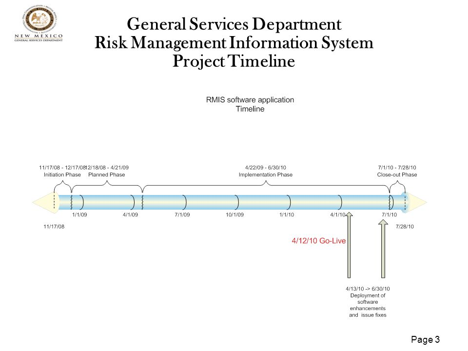 Page 3 General Services Department Risk Management Information System Project Timeline